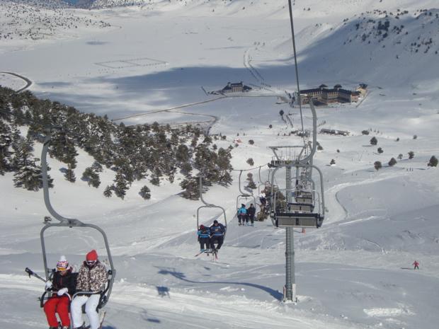 Station de ski de Davraz