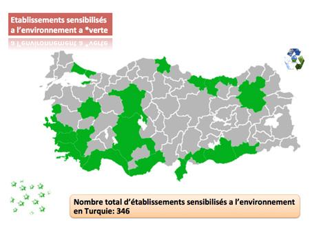 Diversité des Activités en Turquie