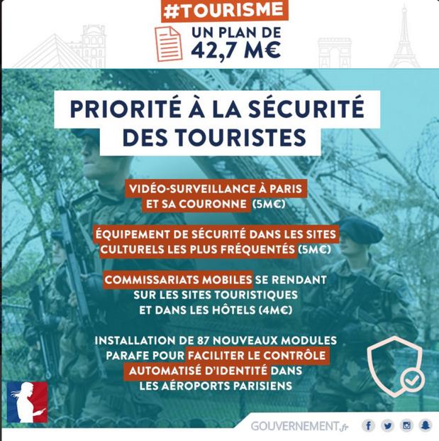 Tourisme en France : Manuel Valls met la priorité sur la sécurité des touristes