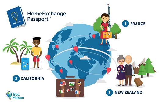 Passport : TrocMaison se lance dans les échanges non réciproques