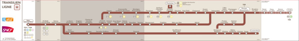 Le plan de la ligne H du Transilien - DR : SNCF
