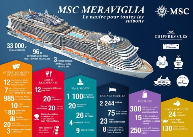 Tout connaître du MSC Meraviglia - DR MSC