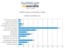 DR: TourMaG.com