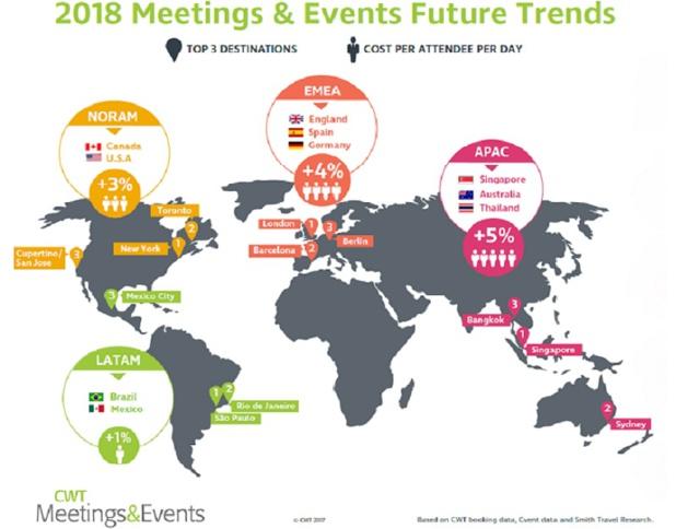 Une étude de Carlson Wagonlit Travel Meetings & Events annonce la hausse des coûts des réunions et événements - DR : CWT M&E