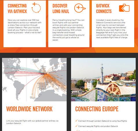 Worldwide par easyJet est un service de correspondances avec Norwegian et WestJet - Capture d'écran