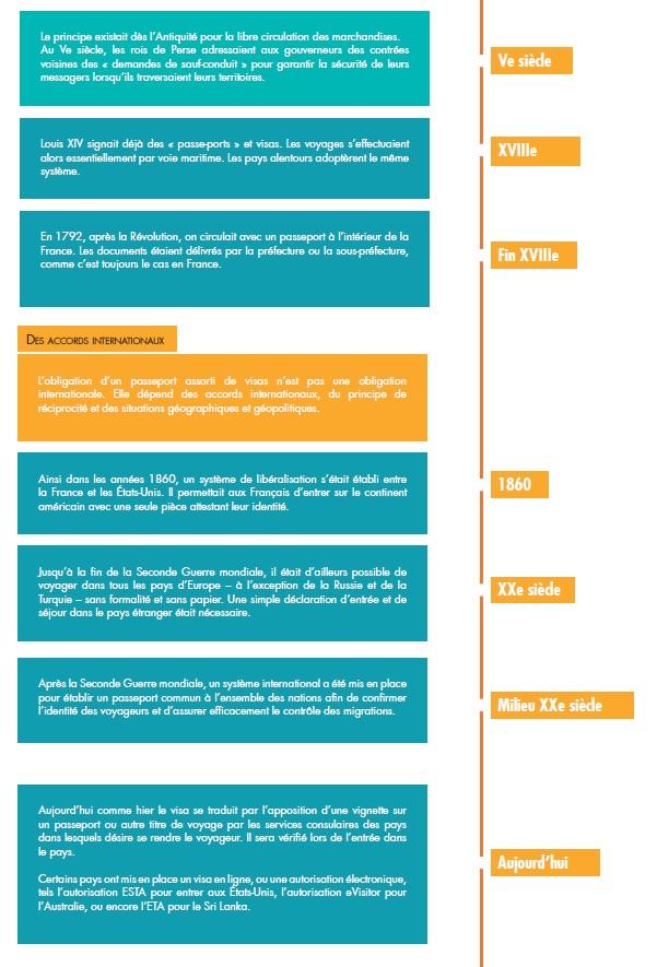 Infographie TourMaG.com