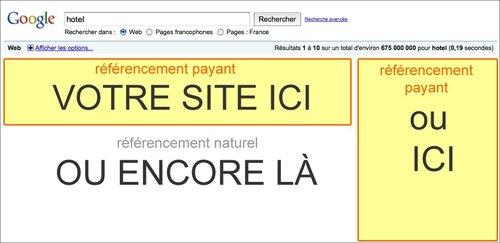 Votre visibilité sur internet : référencement naturel ou payant ?