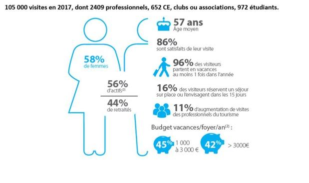 infographie DR Mondial du Tourisme