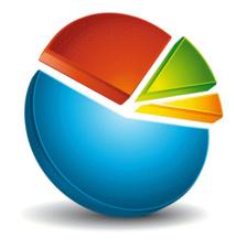 Sondage : ventes, comment se profile 2018 ?