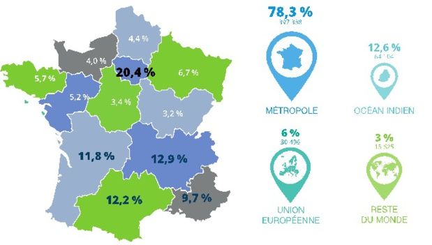 Les statistiques sur le marché français - DR