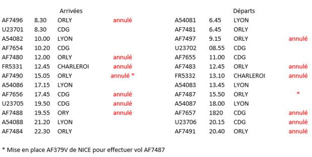 Grève : 13 vols annulés à Biarritz le 22 mars