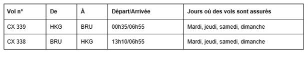 Cathay Pacific inaugure sa ligne Bruxelles - Hong Kong