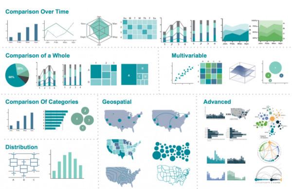 Tourisme : comment faire parler ses données ?