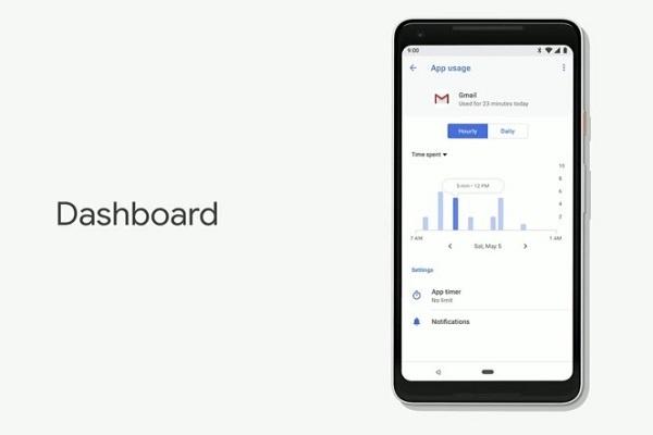 La nouvelle fonctionnalité Dasboard de Google doit aider à la déconnexion - Crédit photo : Google