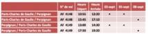 horaires des vols