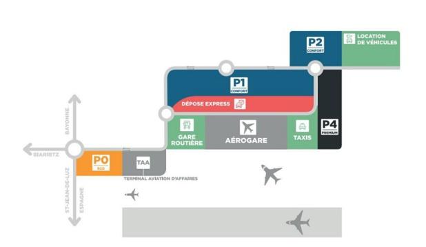 5 zones de parking ont été créées pour mieux répondre aux besoins - Crédit photo : Aéroport Biarritz