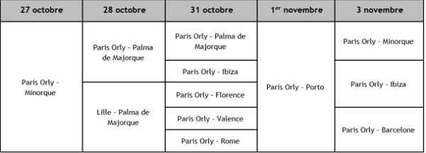 Paris-Orly, Lille : Vueling renforce son programme pour la Toussaint