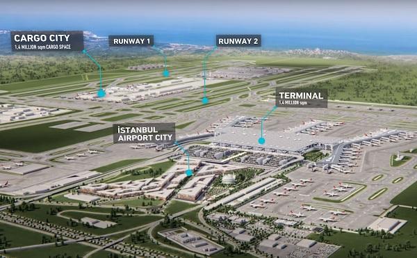 Vue du nouvel aéroport d'Istanbul - Crédit photo : IGA Istanbul New Airport
