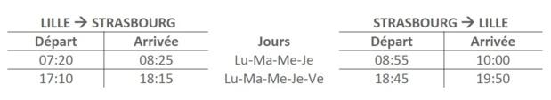 Les horaires de la nouvelle ligne Lille-Strasbourg opérée par Twin Jet - DR