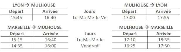 Twin Jet va relier Lyon et Marseille à Mulhouse