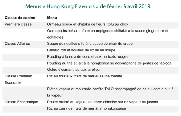 Les menus disponibles de février à avril 2018 sur Cathay Pacific - Crédit photo : Cathay Pacific