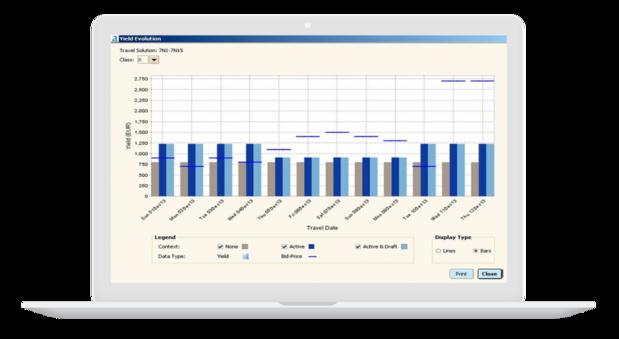 Altéa Revenue Availability with Active Valuation (RAAV) d'Amadeus - DR