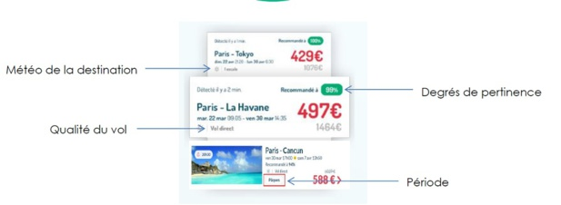 Capture écran : FlightDeal by Easyvoyage