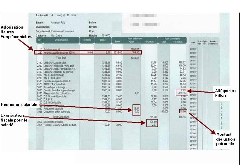 Négos salaires 2012 : les AGV pas d'accord avec la hausse de 2,4% du niveau A !