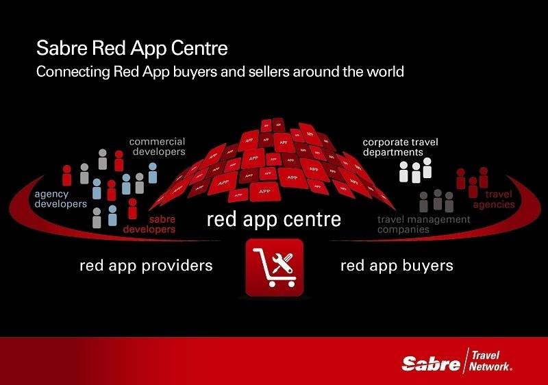 Sabre Red App Centre est la nouvelle cyber plate-forme d'application de sabre Travel Network - DR