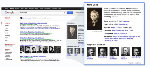 Google vient de connaître une mise à jour majeure avec l'annonce du « graphe du savoir », qui doit permettre la reconnaissance de personnes, de lieux ou d'objets désignés par certains mots-clés - DR