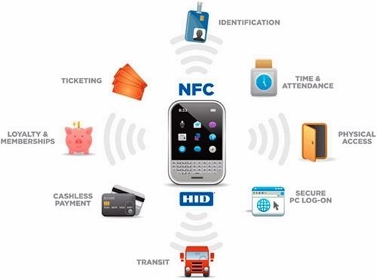 Un premier test s'effectuera dans un premier temps à très petite échelle avec une cinquantaine de voyageurs fréquents, qui seront bientôt équipés d'un smartphone Blackberry doté d'une puce NFC (Near Field Communication) - DR
