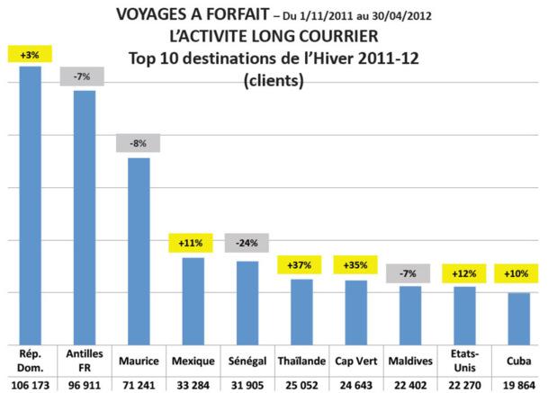 René-Marc Chikli (CETO) : «2012 est vraiment une très mauvaise année! »