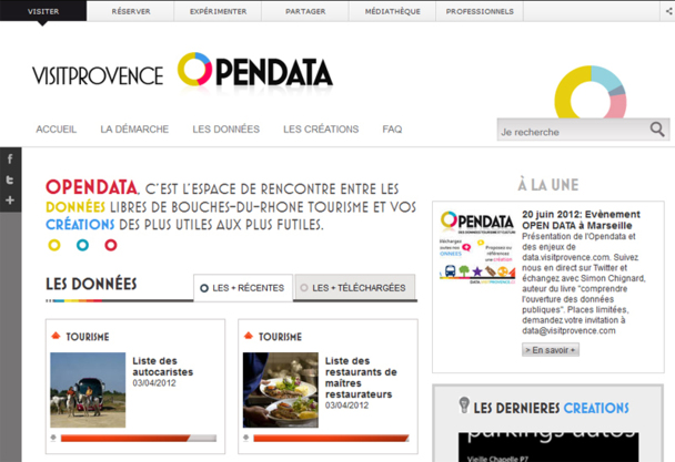 Données touristiques : le CDT des Bouches-du-Rhone se positionne sur l'Open data