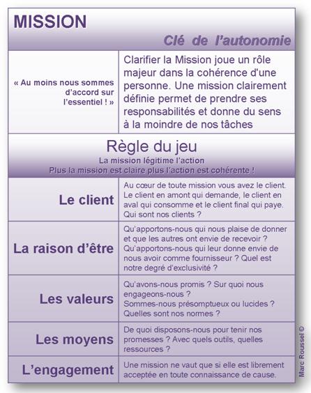 Management : la Mission est ce qui donne du sens au travail