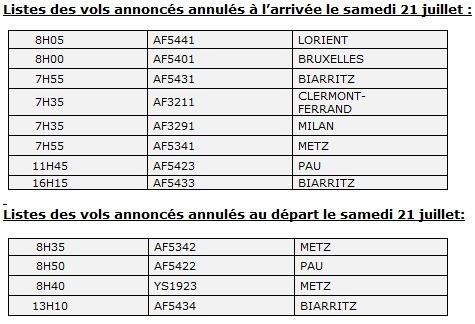 Grève Regional : 6% de vols annulés à Lyon vendredi 20 juillet 2012