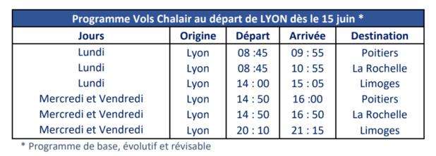 La Rochelle, Poitiers et Limoges : reprise des vols Chalair au départ de Lyon lundi 15 juin