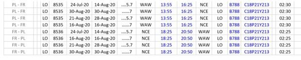 Nice - Varsovie : Lot Polish Airlines positionne un B787 Dreamliner