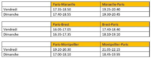 Vueling relie Marseille, Montpellier et Brest à Paris-Orly