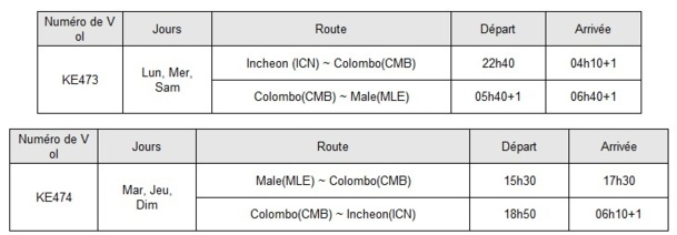 Korean Air lance sa ligne Séoul-Colombo-Male