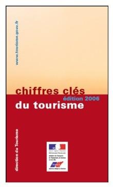 France : le tourisme a rapporté 34 milliards d'euros en 2005