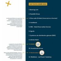Le classement de SiteMinder - DR