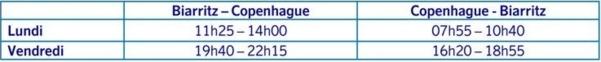 SAS ajoute une fréquence hebdomadaire entre Biarritz et Copenhague pour l'Été 2013