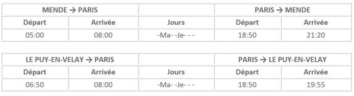 Les horaires des vols - Twin Jet
