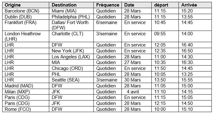 American Airlines relance le vol  Paris CDG - New York JFK dès le 28 mars 2021