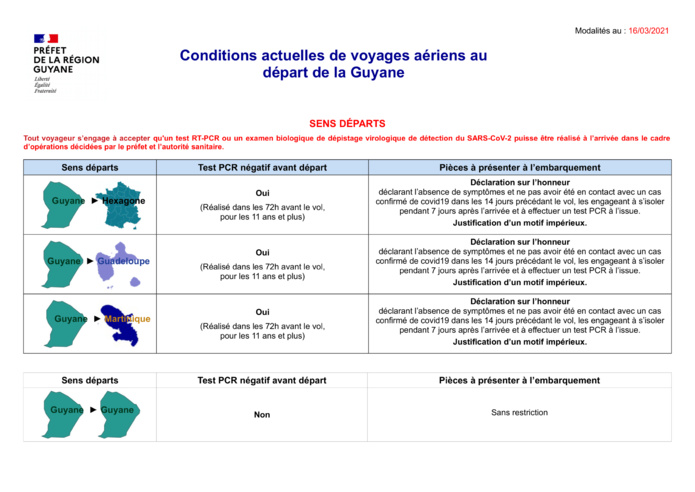 Les conditions de voyages aériens au départ de la Guyane - DR Préfecture Guyane