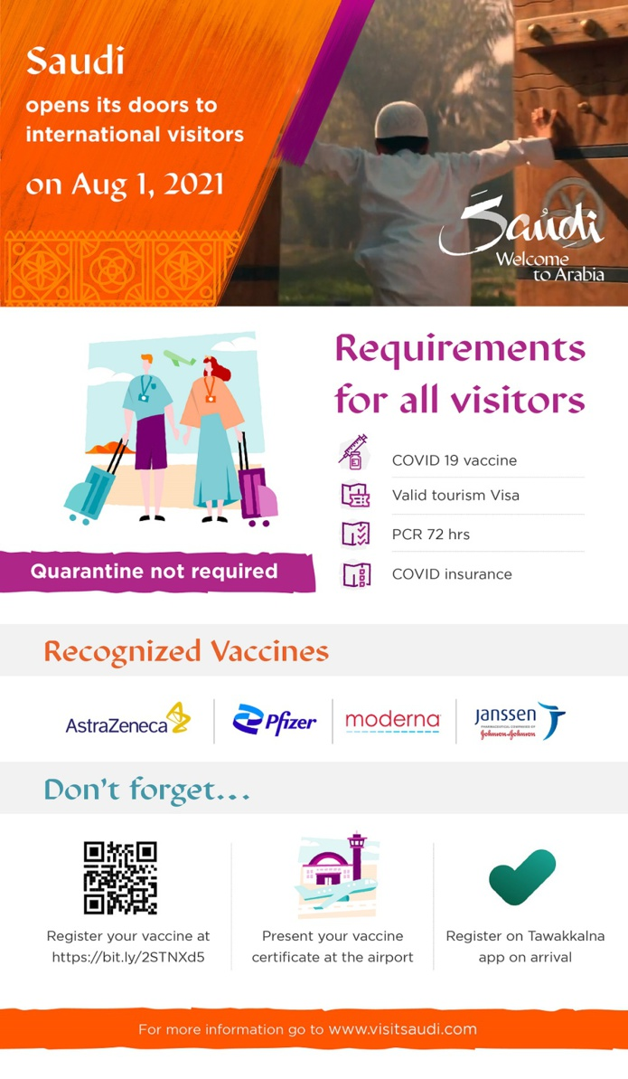 Arabie Saoudite: le Royaume ouvrira ses frontières aux touristes vaccinés le 1er Août