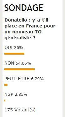 France : pas de place pour un nouveau TO généraliste... c'est sûr ?