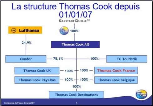 Thomas Cook peaufine sa stratégie de conquête de parts de marché