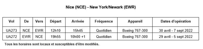 Les horaires de la liaison Nice - New York Newark - DR