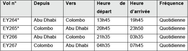 Etihad : un vol quotidien supplémentaire sur Abu Dhabi-Colombo dès le 16 février 2014